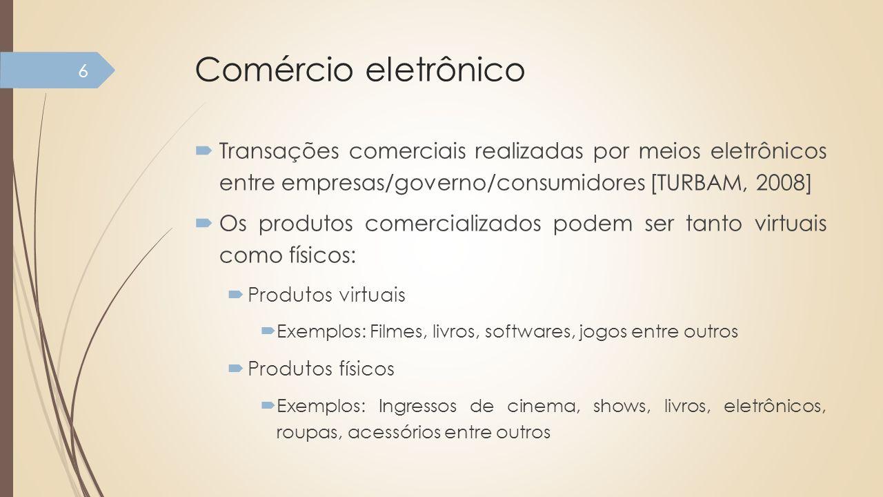 Comércio eletrônico Transações comerciais realizadas por meios eletrônicos entre empresas/governo/consumidores [TURBAM, 2008]